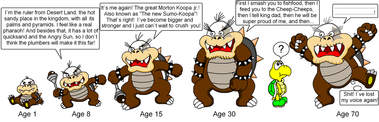When I grow up - Morton Koopa by DarkDiddyKong on DeviantArt