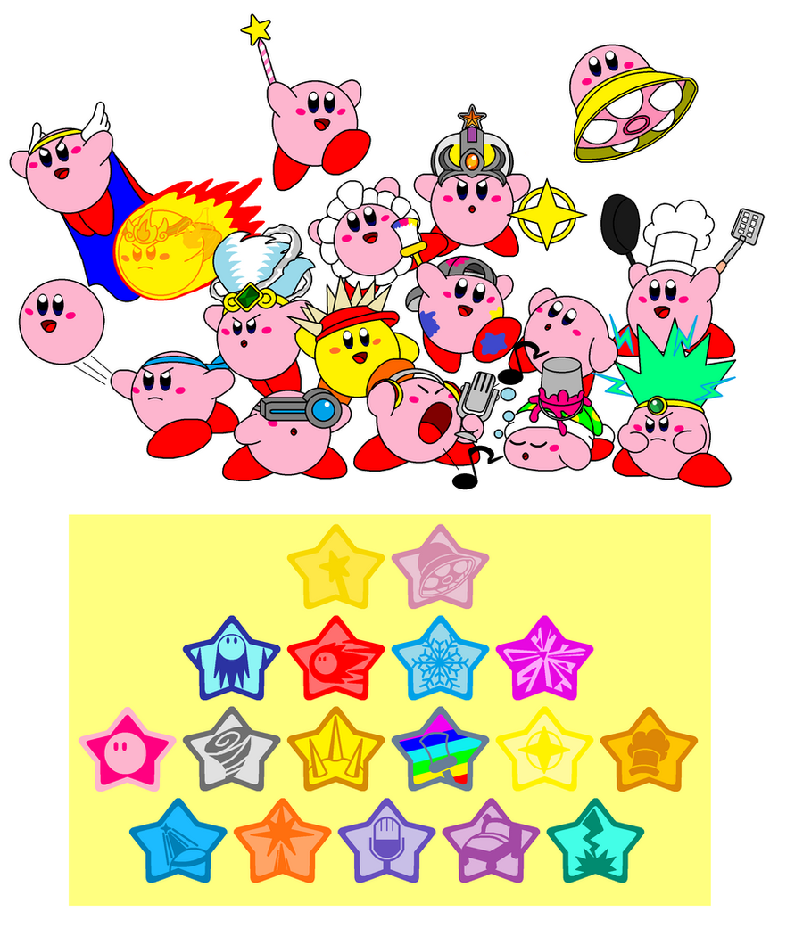 Kirby's abilities 2 by DarkDiddyKong on DeviantArt Ultra Ball Sprite