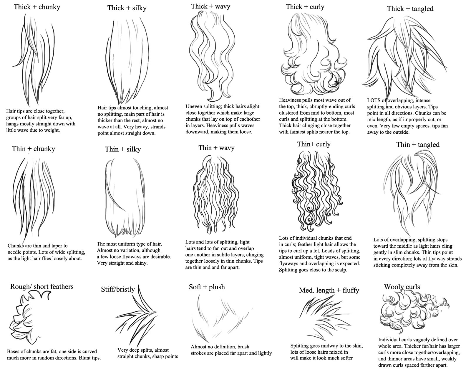 Tips for drawing different hair and fur types by Deskleaves