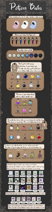 Potion Babs! Creation manual