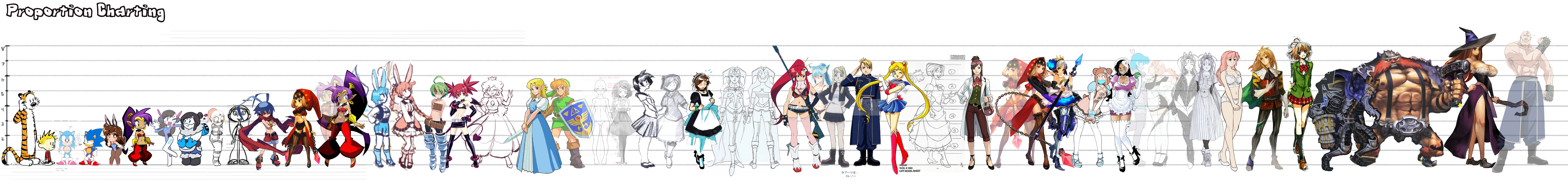 Proportion Charting by HeartGear