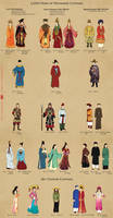 1,000 Years of Vietnamese Clothing
