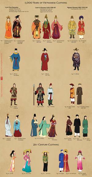 1,000 Years of Vietnamese Clothing