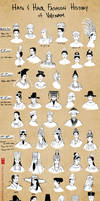 Hats and Hair Fashion History: Vietnam
