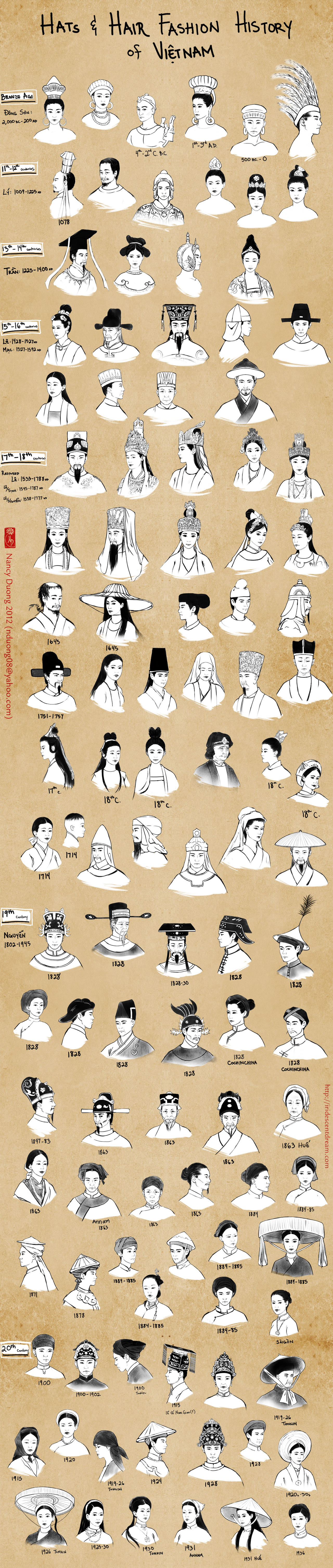 Hats And Hair Fashion History Vietnam By Lilsuika On