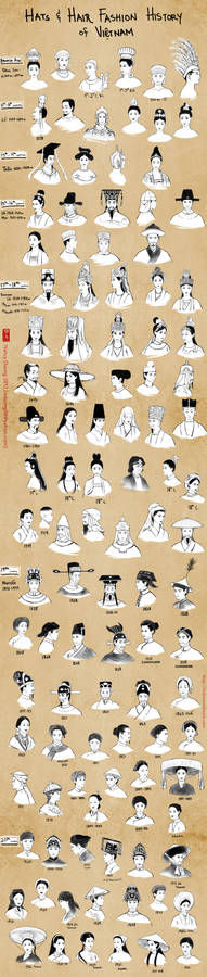 Hats and Hair Fashion History: Vietnam