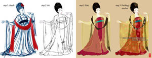 Coloring process of Tang Dynasty Lady