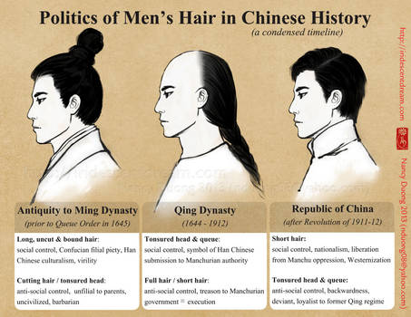 Politics of Men's Hair in Chinese History