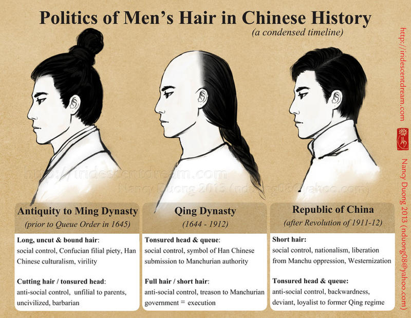 Politics Of Men S Hair In Chinese History By Lilsuika On Deviantart