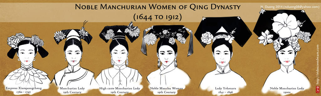 Noble Manchurian Women Of Qing Dynasty Hair By Lilsuika