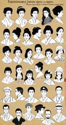 Fashionable Japan: 1910s-1920s