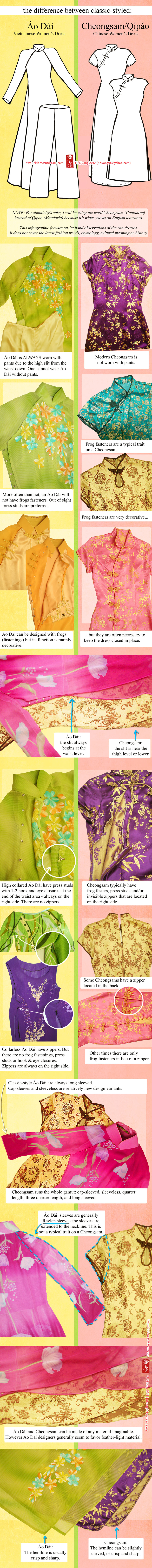 the difference between Ao Dai and Cheongsam/Qipao