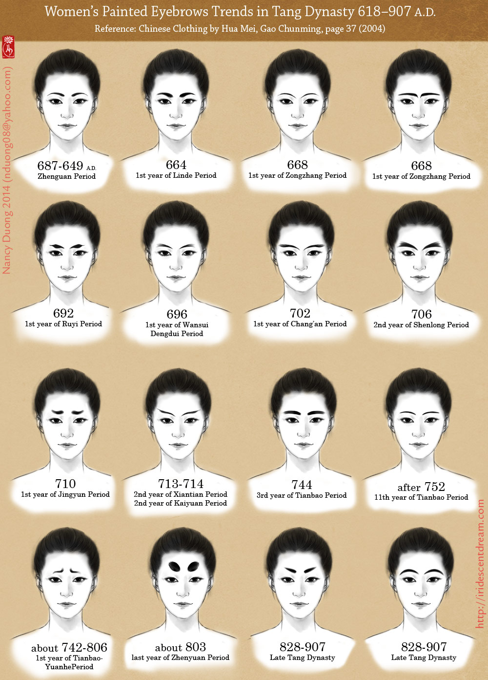Painted Eyebrow Trends In Tang Dynasty By Lilsuika On