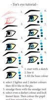 Eye Tutorial by DRGNFL
