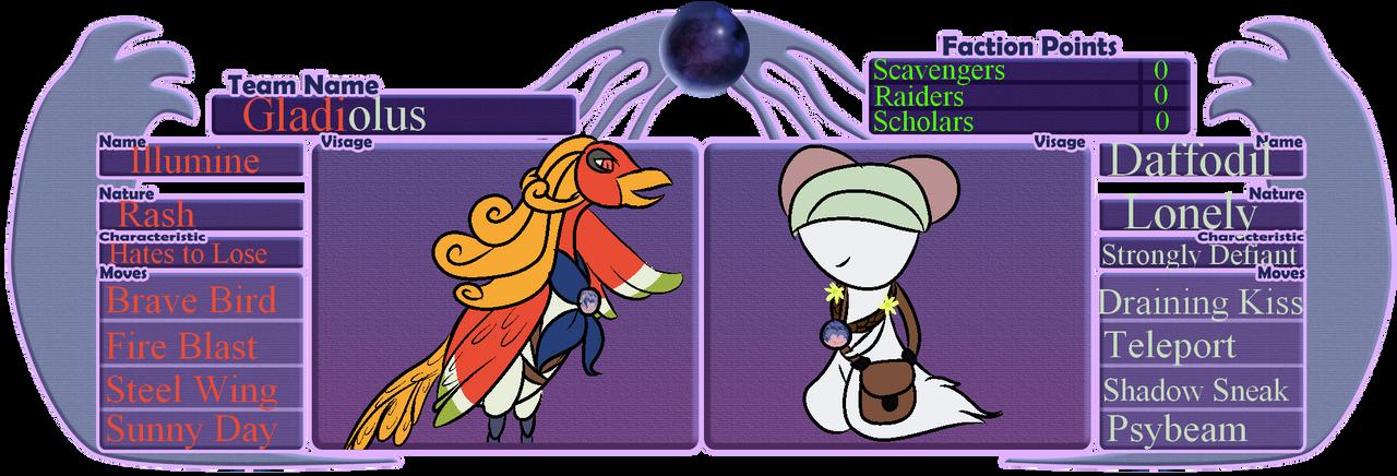 Team Gladiolus