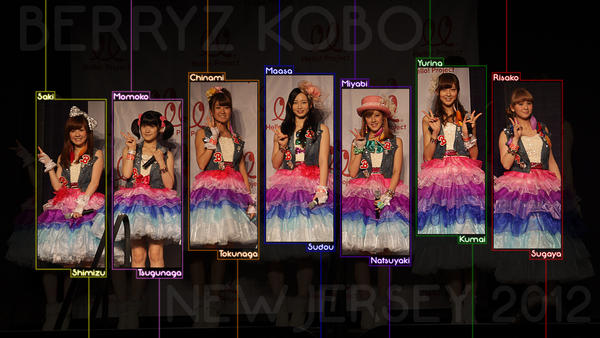 Berryz Group Wallpaper 3 - NJ2012 by Mordhel44