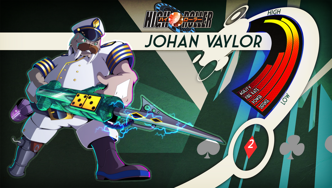 High Roller: Johan Vaylor stats and bio by DanSyron
