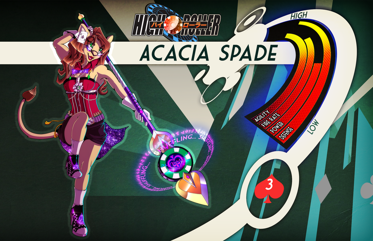 High Roller: Acacia Spade stats and bio by DanSyron