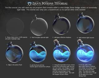 Magic Potions Tutorial