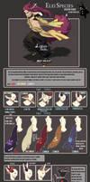 ELEI: Species Guide Prt 1 by R0HI0