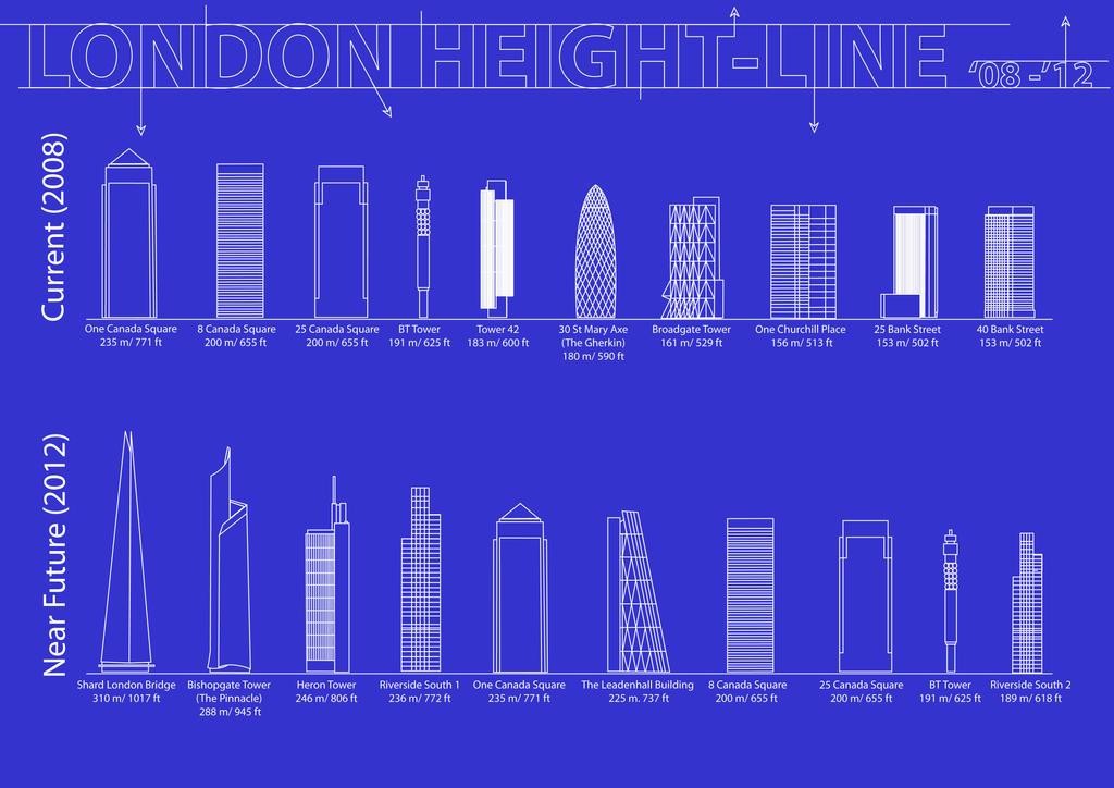 Delightful London Height Line Blueprint By Shava50 ...