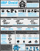 IMP Droid Original Species Info Sheet by SampleDragon