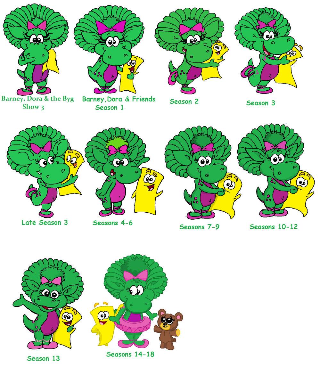 My Evolution of Baby Bop by PurpleDino100 on DeviantArt