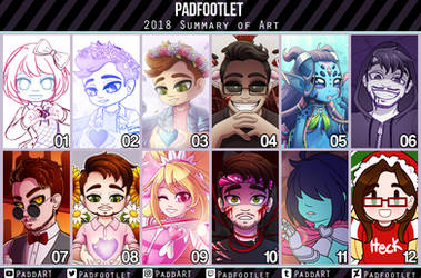 2018 Art Summary by padfootlet