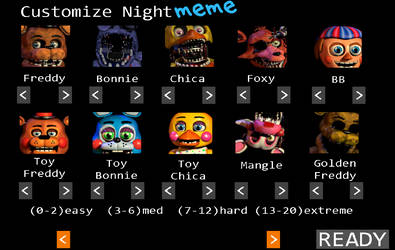 FNAF 2 - Customize Night meme