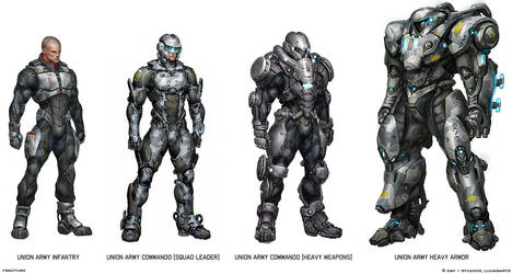 Some Interesting Battle Suits