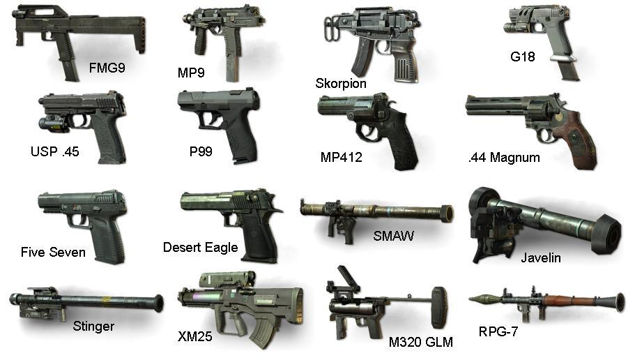 Call Of Duty Modern Warfare 3 Secondary Weapons By Scarlighter