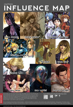 Influence Map Meme once more...