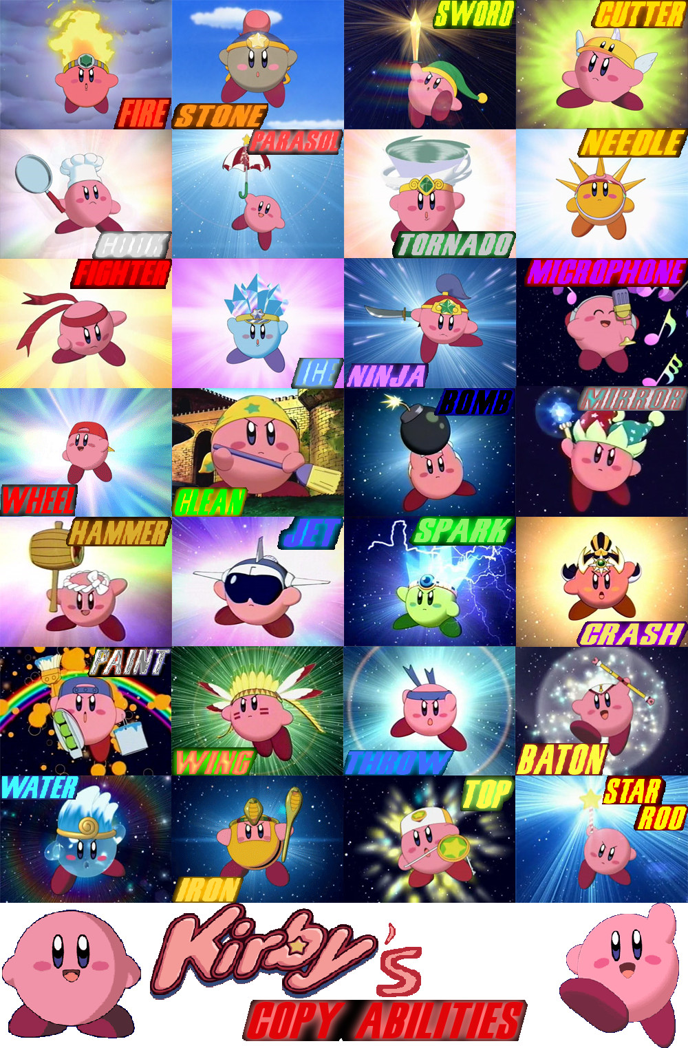 Kirby's Copy Abilities by edalhoff345 on DeviantArt  Kirby's Cop...