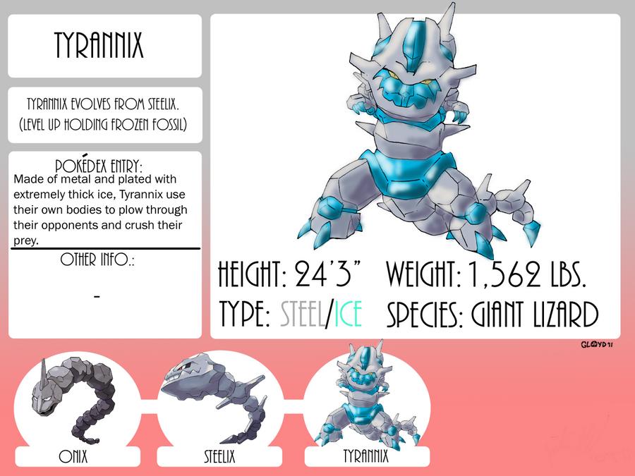 Fakemon, Tyrannix by mastergloyd on DeviantArt