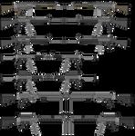 G3 Derivitives Part-1 HK33