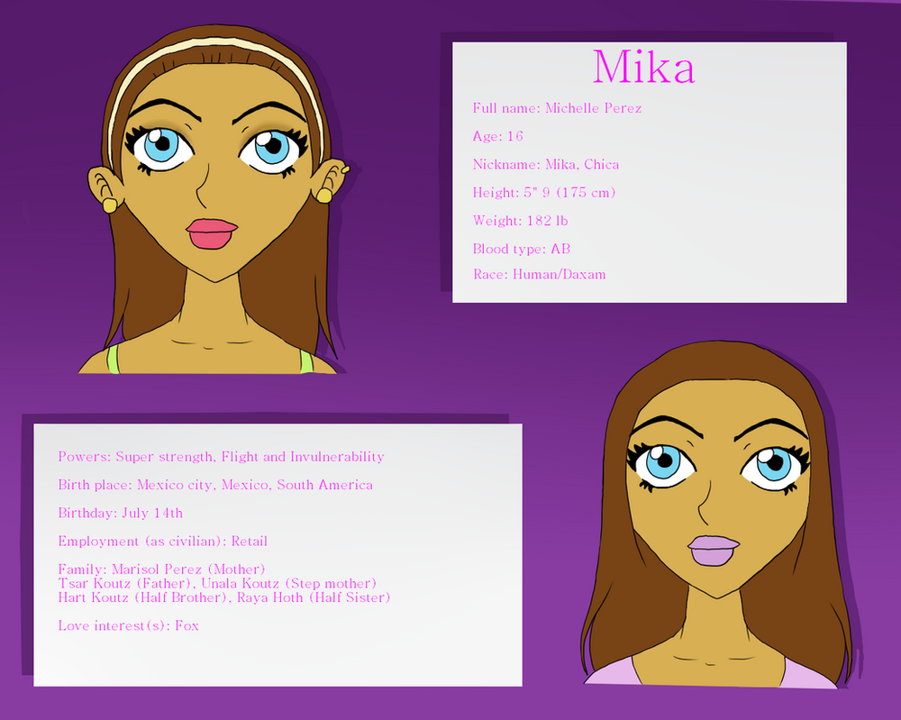 TTNG profile: Mika by becci005