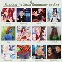 2015 Art Summary by Almerious
