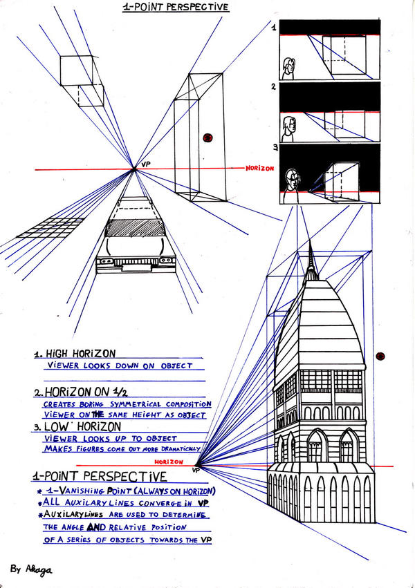 It's just a picture of Modest 2 Point Perspective Drawing Tutorial