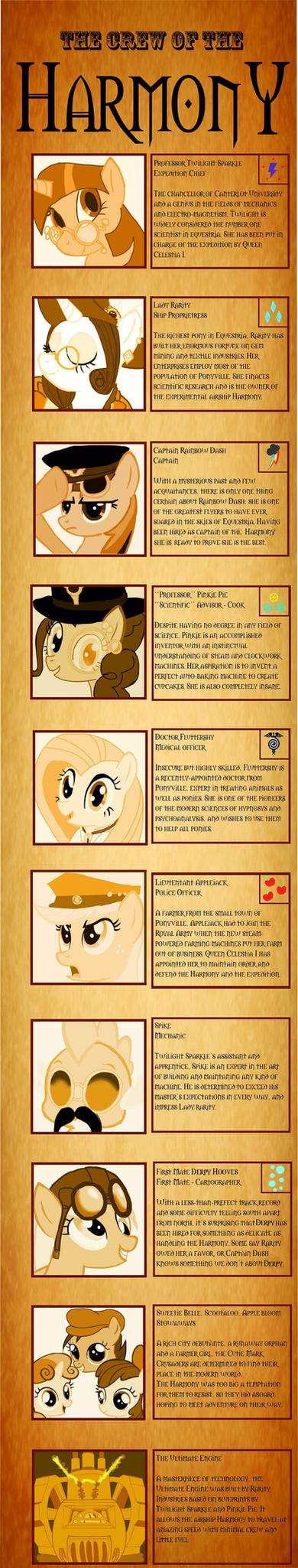 My Steampunk Pony: The Crew of the Harmony by SteamPoweredStallion