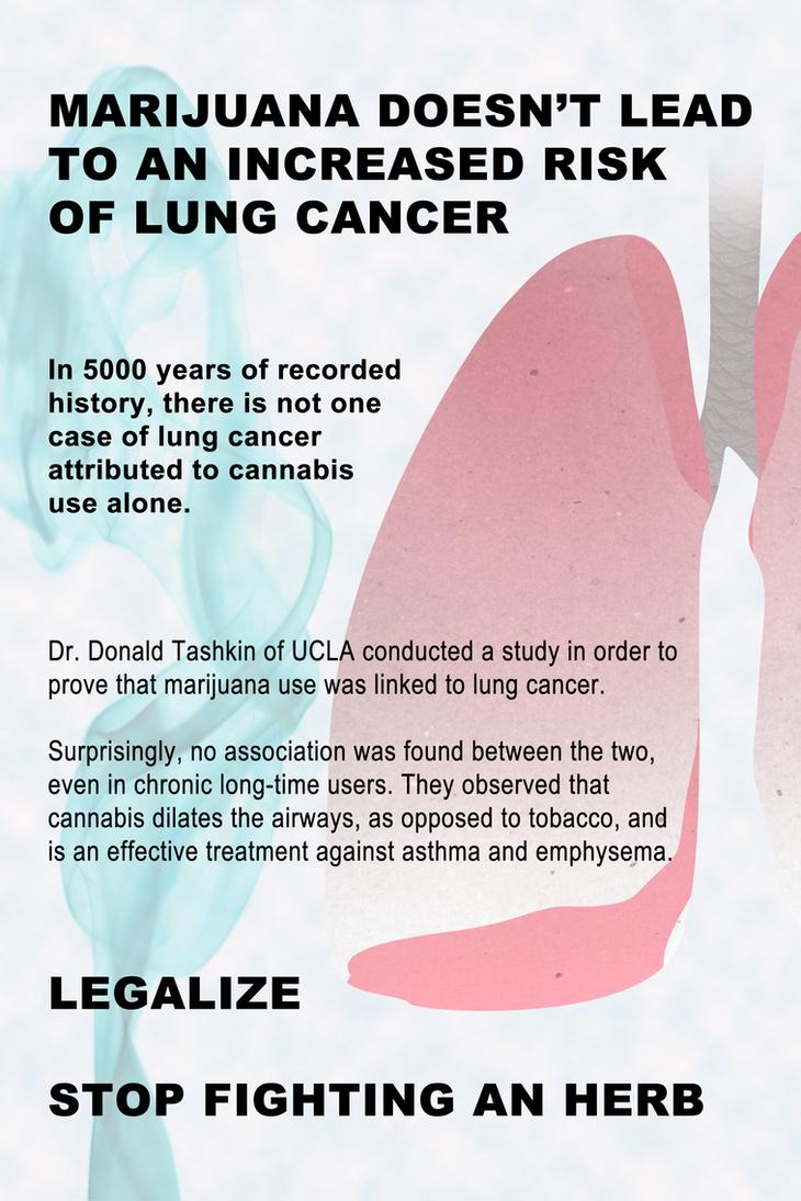 Marijuana Awareness - Lungs by eternalrabbit