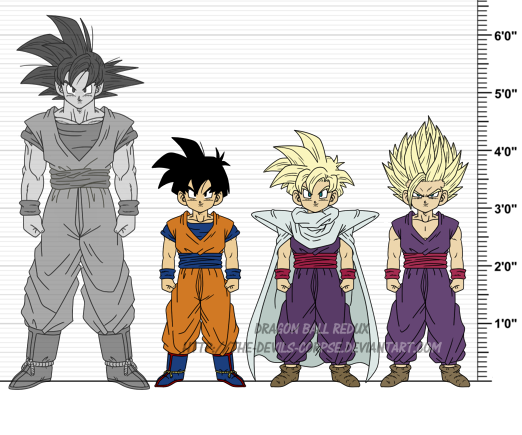 Dbr Son Gohan V4 By The Devils Corpse On Deviantart