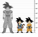 DBR Son Goku