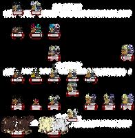 DBR: Saiyan Transformations by The-Devils-Corpse
