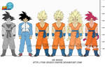 DBR Son Goku v18