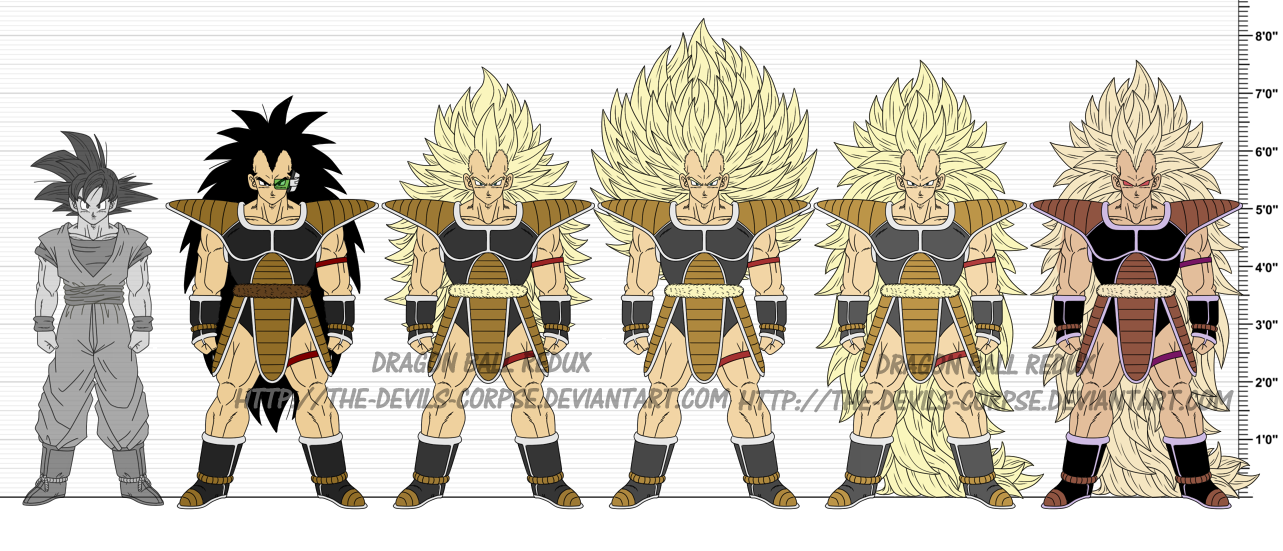 DBR Raditz (TLX) by The-Devils-Corpse
