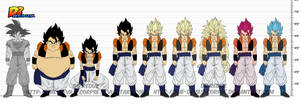 DBR Gogeta v2 by The-Devils-Corpse