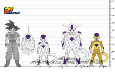 DBR Freeza v3 by The-Devils-Corpse
