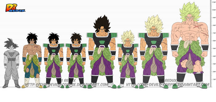 DBR Broli v2 by The-Devils-Corpse