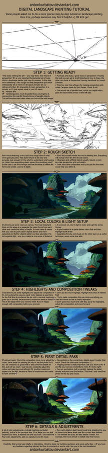 Landscape painting - Big step-by-step tutorial