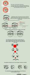 Eye basics Tutorial by Objurgo-Sol
